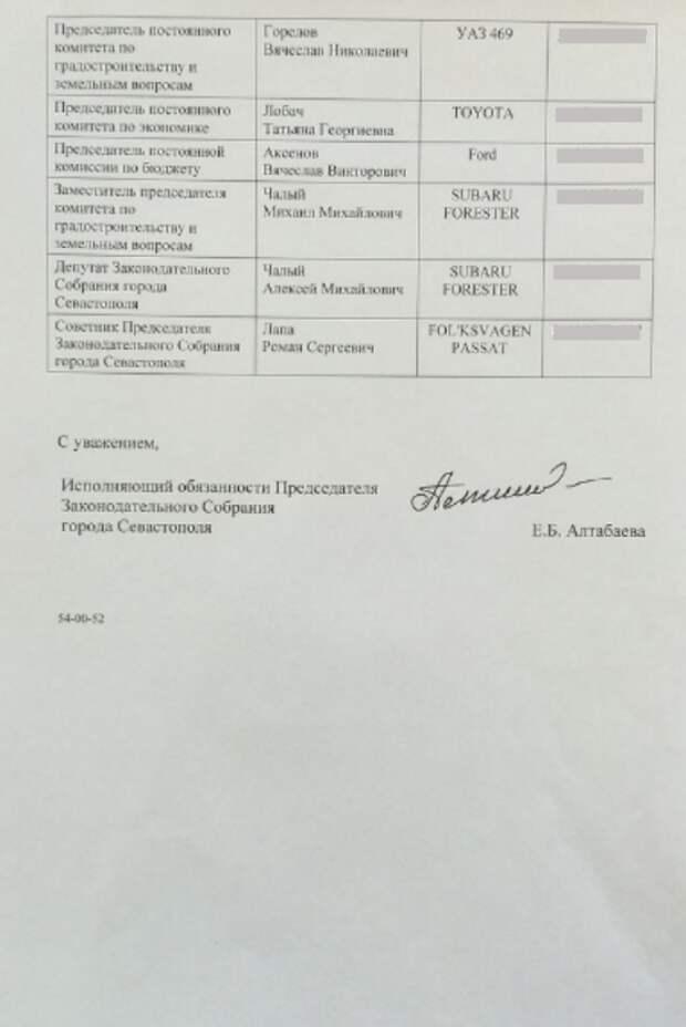 Севастопольские депутаты Заксобрания разучились ходить ножками? (документ, фото)
