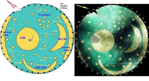 Три луны над Землей: таинственная карта небаТри луны над Землей: таинственная карта неба
