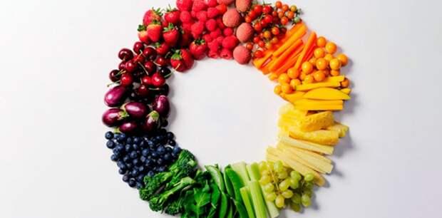 Цветная диета: самый модный метод в мире.