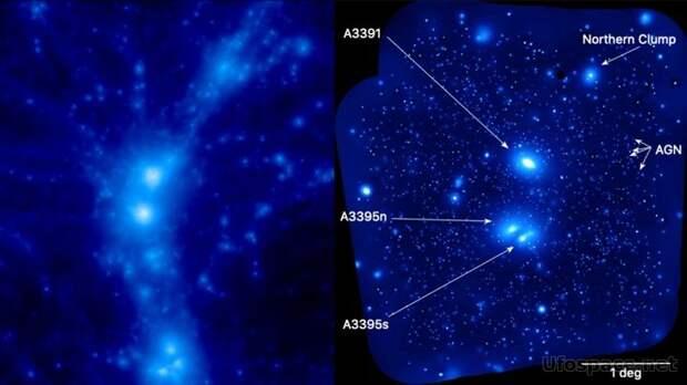 Результаты моделирования образования Abell 3391/95 (слева) и наблюдени