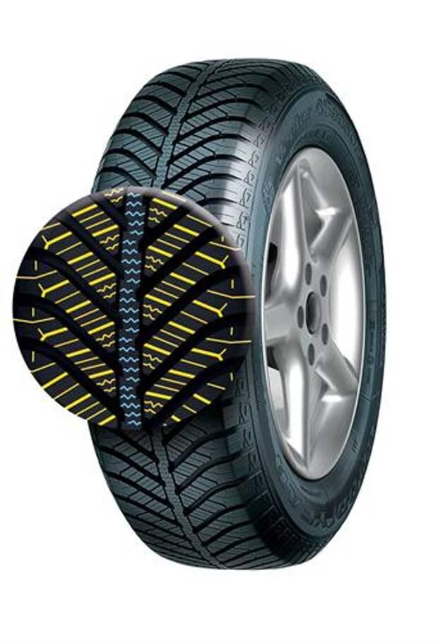 Лучшие всесезонные шины Goodyear Vector 4 Seasons