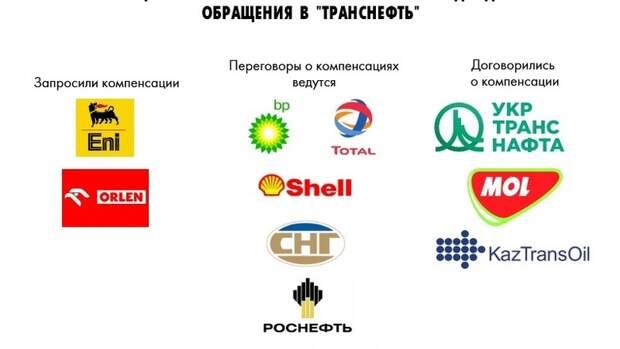 Грязная нефть взаговоре молчания