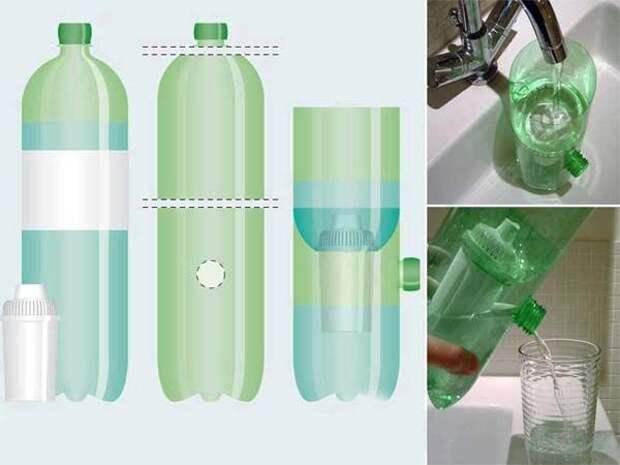 Походный фильтр для воды (Diy)