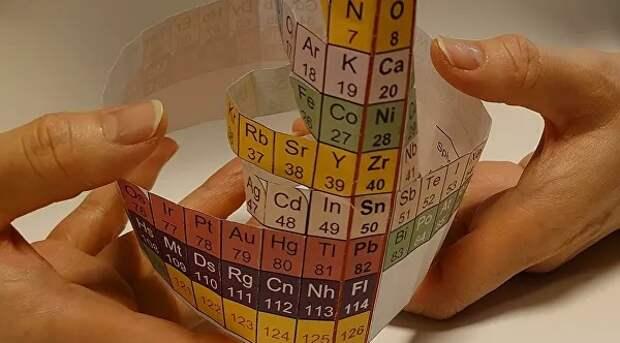 Ученые создали новую периодическую таблицу элементов