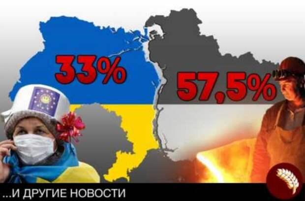 Большинство граждан Украины признали: страна разваливается