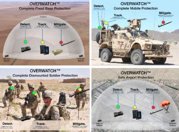 Виды установок OVERWATCH Interceptor-UX. armyrecognition.com - Interceptor-UX: ракета без «последствий» | Warspot.ru
