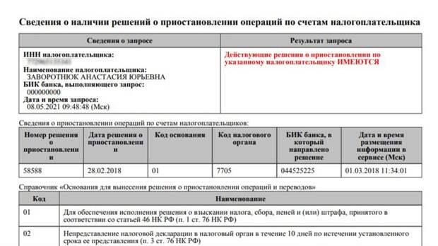 Счет ИП Анастасии Заворотнюк заблокировали за неуплату налогов