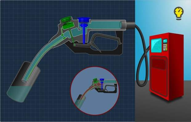 Как заправочный пистолет знает, что бензобак полон? азс, бензин, заправка, топливо