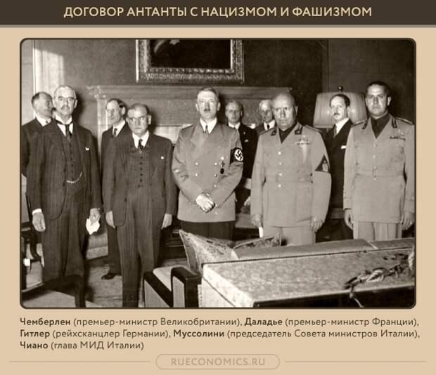 Мюнхенское соглашение является несмываемым пятном на репутации Запада
