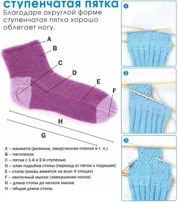 Вяжем носки спицами: как вязать пятку