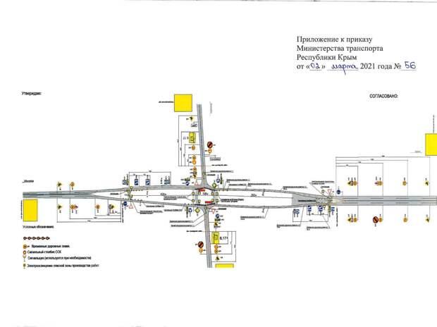 Движение транспорта на выезде из Симферополя в сторону Николаевки ограничат