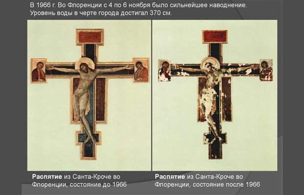 Распятие ДО и ПОСЛЕ 1966 года