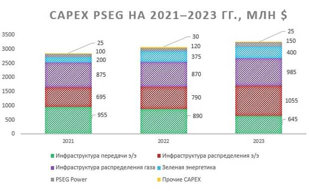 PSEG закроет угольные станции уже в 2021 году