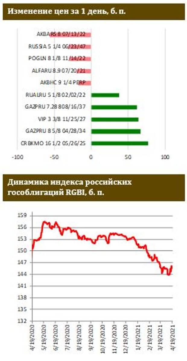 ФИНАМ: Санкционная сага далека от завершения