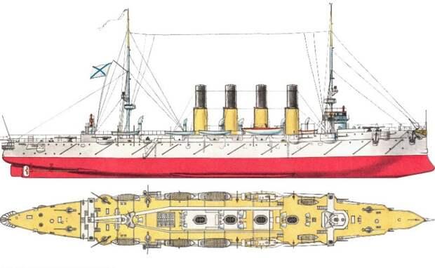 Крейсер Варяг: русская история американского крейсера