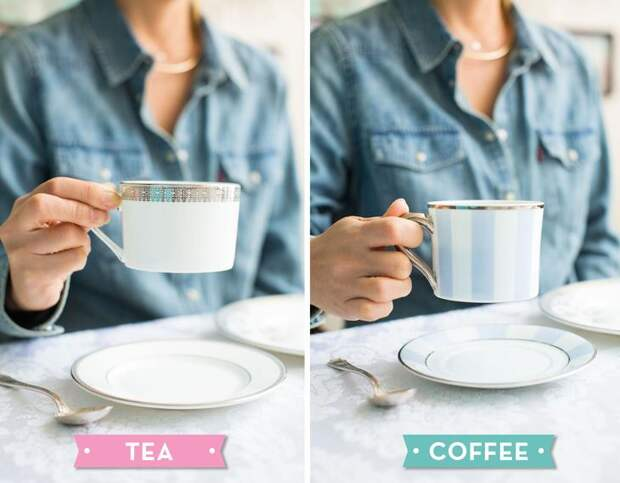 Как правильно держать чашку