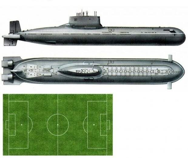 Самая большая подводная лодка в мире: когда размер имеет значение