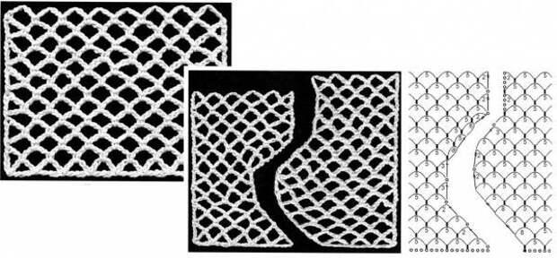 Виды сеточек ирландского кружева- подробное описание и мастер-класс