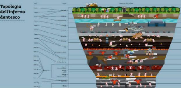 Девять кругов ада в деталях: итальянские дизайнеры создали интерактивную карту ада по произведению Данте