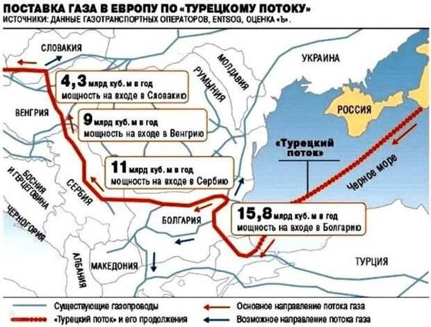 В обход незалежной. Россия и Венгрия заключили контракт о поставке газа на 15 лет