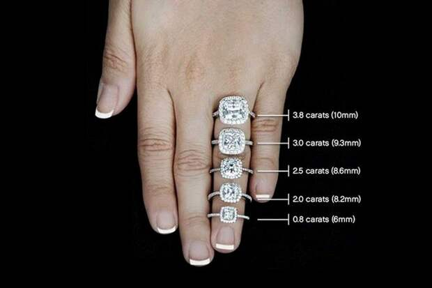 бриллиант размер карата