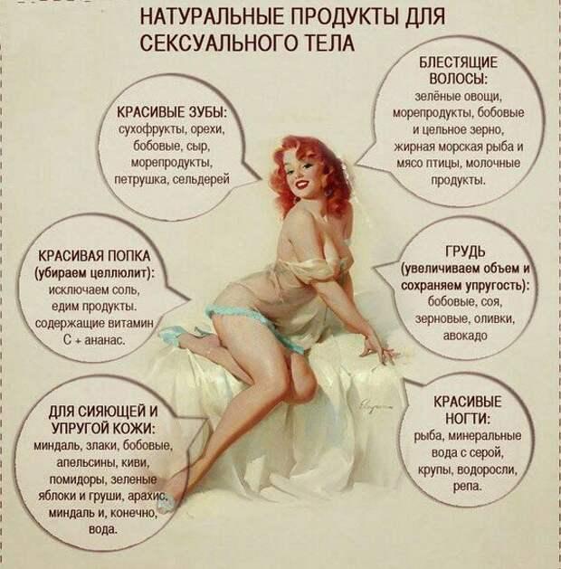 Натуральные продукты для сексуального тела