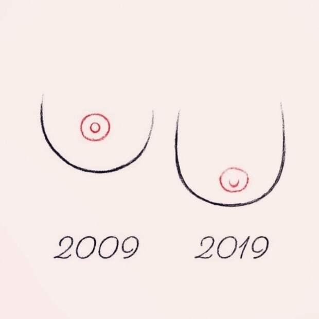 Что изменилось в нашей жизни за 10 лет. Юмор и грусть.