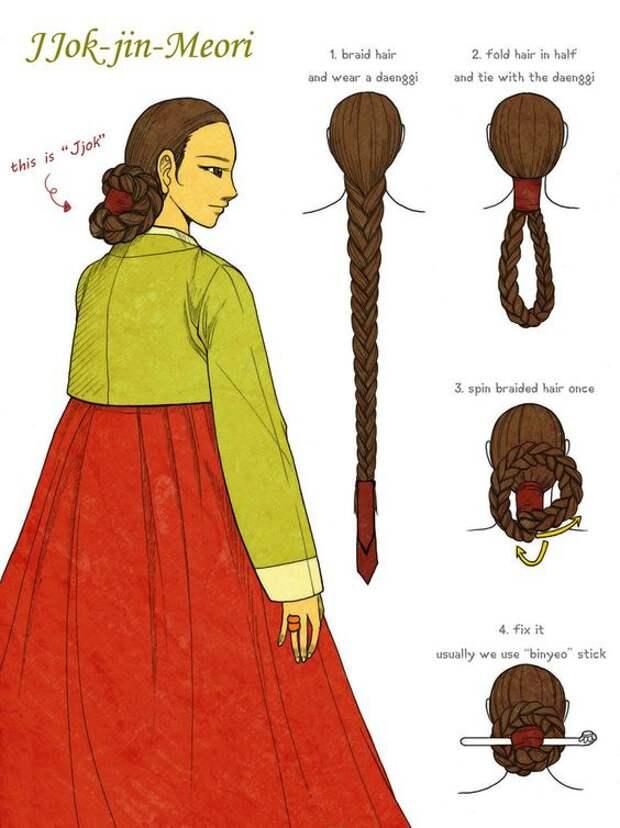 Китайские народные косички (подборка)