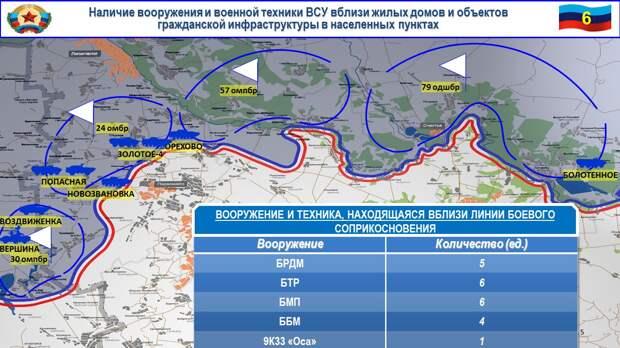 Сводка за неделю от военкора Маг о событиях в ДНР и ЛНР 16.07.21 – 22.07.21