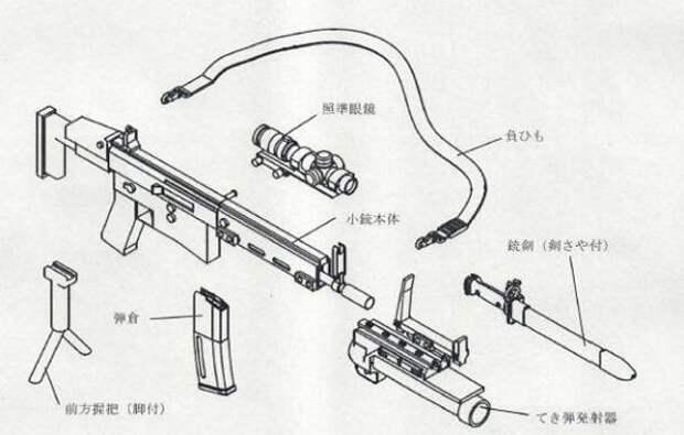 Новая винтовка HOWA 5.56: дешёвая, функциональная, технологичная