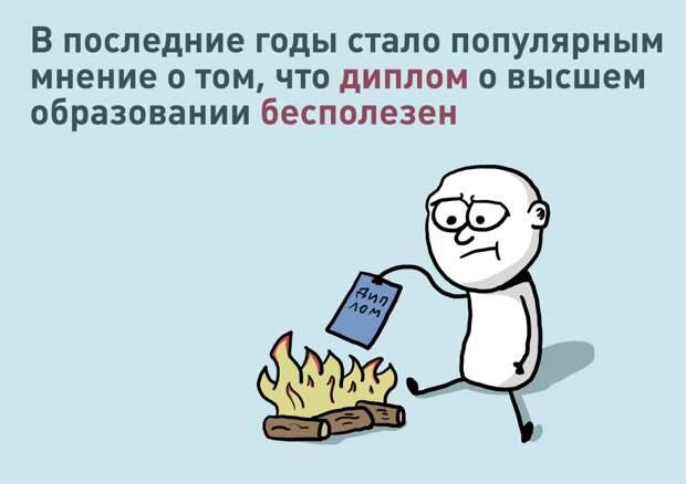 Работа не по специальности, поддержка самозанятых и число капиталистов в России