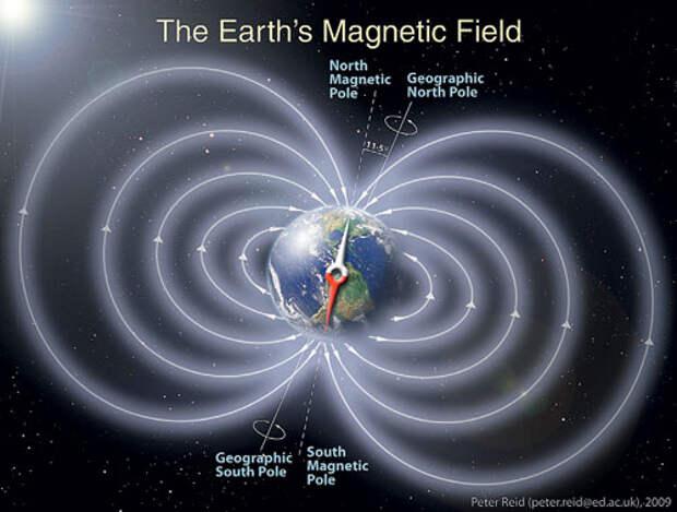 Всё больше доказательств, что Землю ждет глобальный катаклизм — полюса поменяются местами