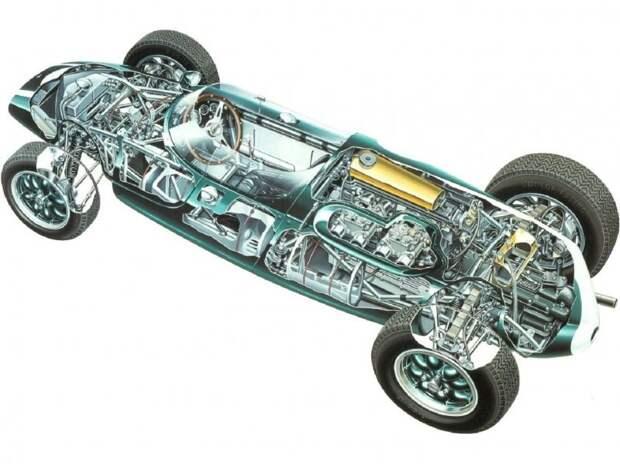 Cooper T51 Climax. авто, автогонки, автоистория, автомир, автомобили, автоспорт, гонки, формула 1