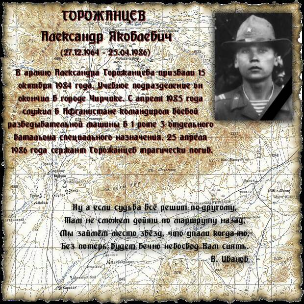 Сержант ГОРОЖАНЦЕВ Александр Яковлевич