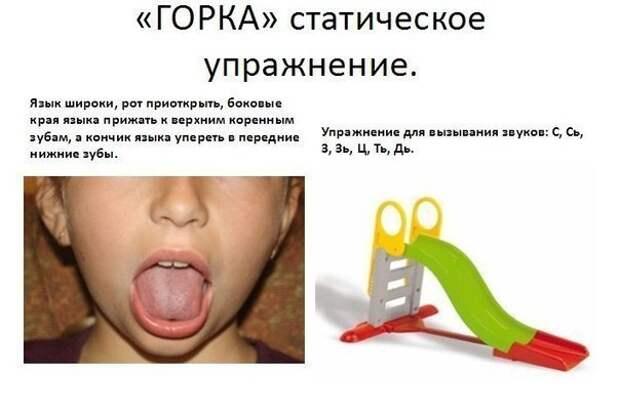 Подборка логопедических упражнений в картинках для наших деток