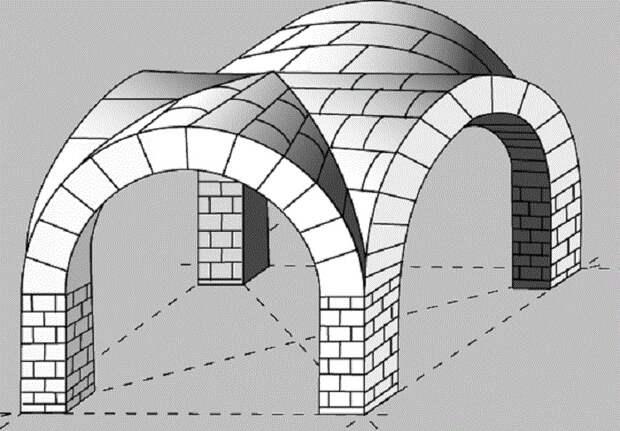 При строительстве радиусного перекрытия нужно создать проект.   Фото: blog-potolok.ru.