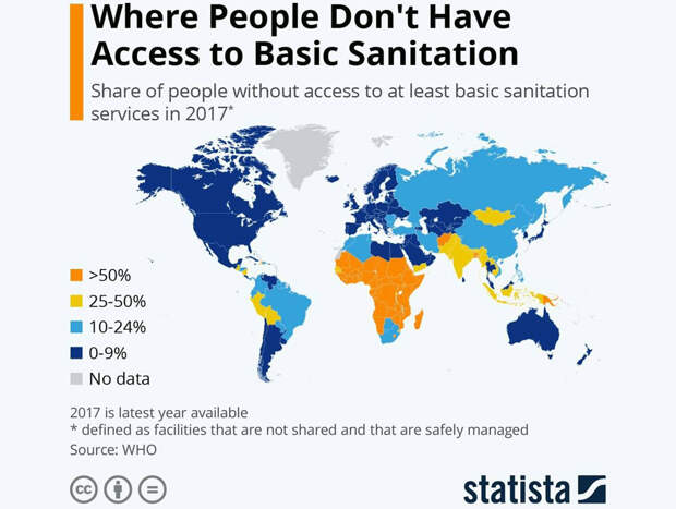 Sanitation-World-Map