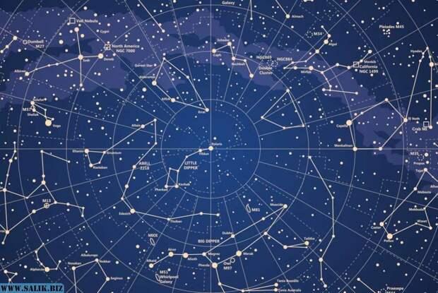 Звёздная карта на лопатке мамонта, которой 30 000 лет