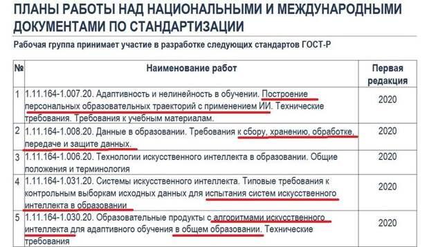 Кнут и пряник для биообъектов: разбор утвержденного ГОСТа о средствах электронного контроля и прогнозирования поведения россиян