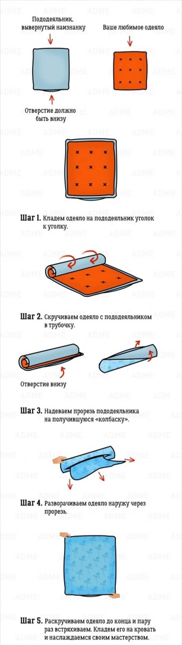 Лайфхак как надеть одеяло на пододеяльник!