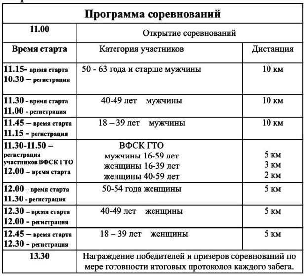 В Молжаниновском пройдут окружные соревнования по лыжным гонкам