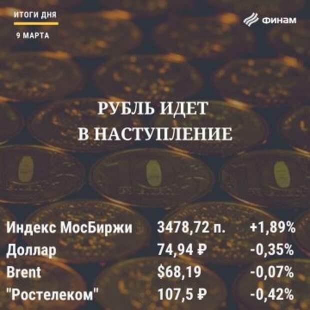 """Итоги вторника, 9 марта: """"Бычьи"""" настроения глобальных рынков предопределили российские торги"""