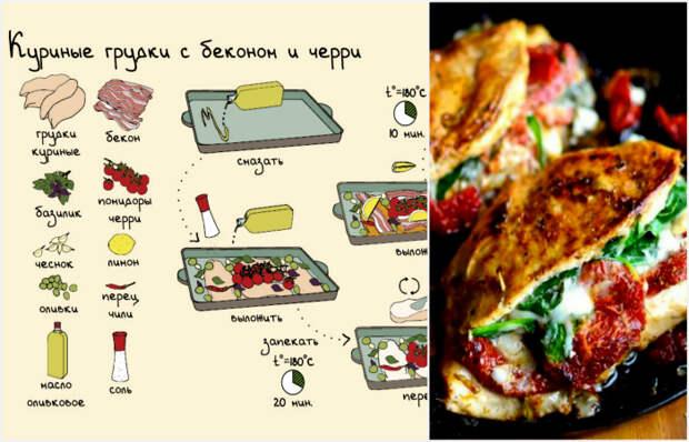 Пошаговые рецепты блюд для новогоднего стола.
