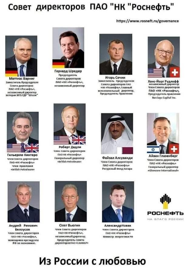 До наступления бензинового коллапса осталось 3 недели Роснефть, Сечин, Цены на топливо, Правительство РФ, Негатив, Политика, Длиннопост