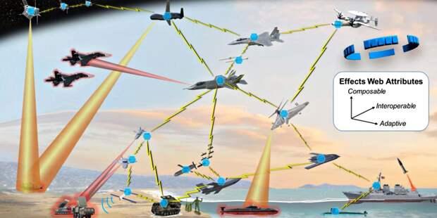 Air Combat Evolution