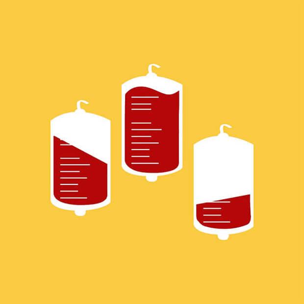 Как связаны группа крови, здоровье и характер