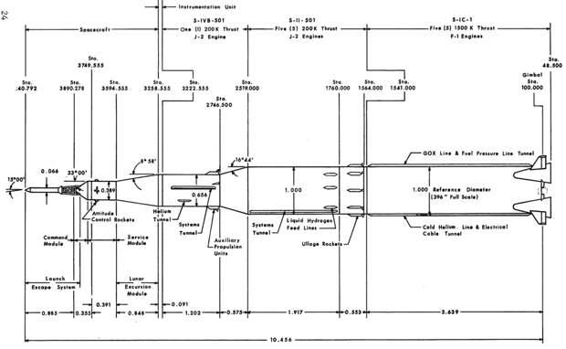 Конус Маха от Сатурн-5. Расчёты и реальность.