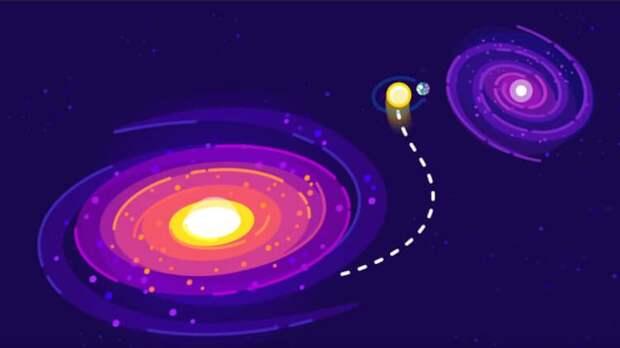 Можно ли передвинуть Солнечную систему?