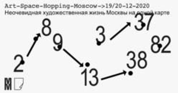 Прогулка по мастерским и студиям художников от организаторов принт-маркета «Вкус бумаги» при поддержке Музея Москвы