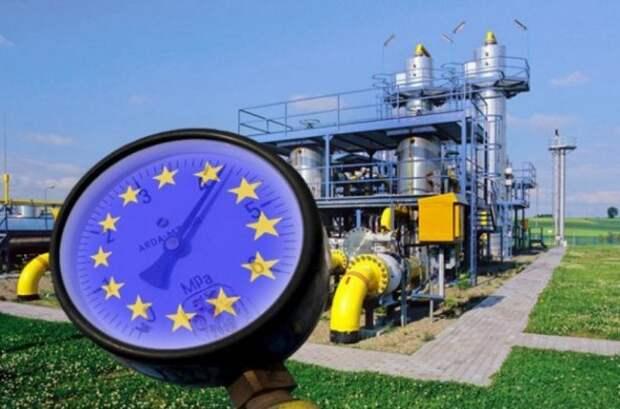 Импорт газа Европа